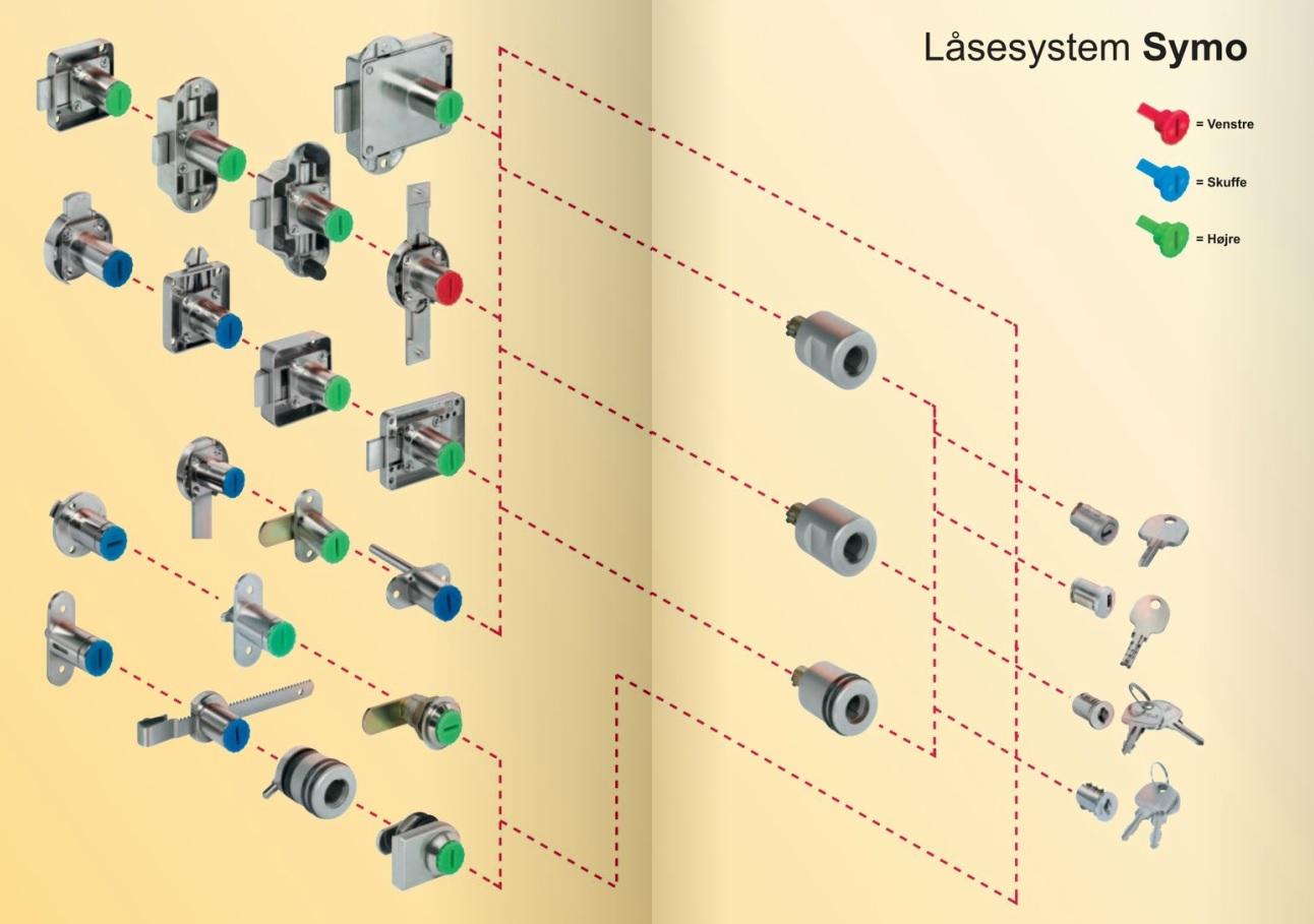 vejledning i symo låsesystem